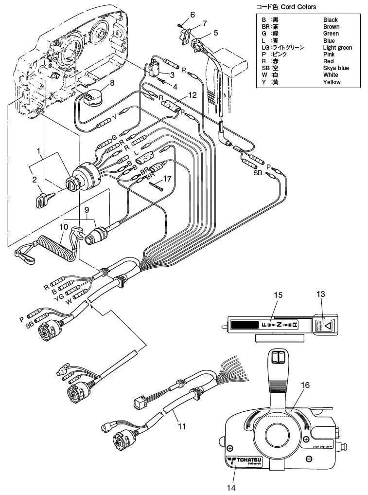 29 Component Parts Of Remote Control Box Electric Parts