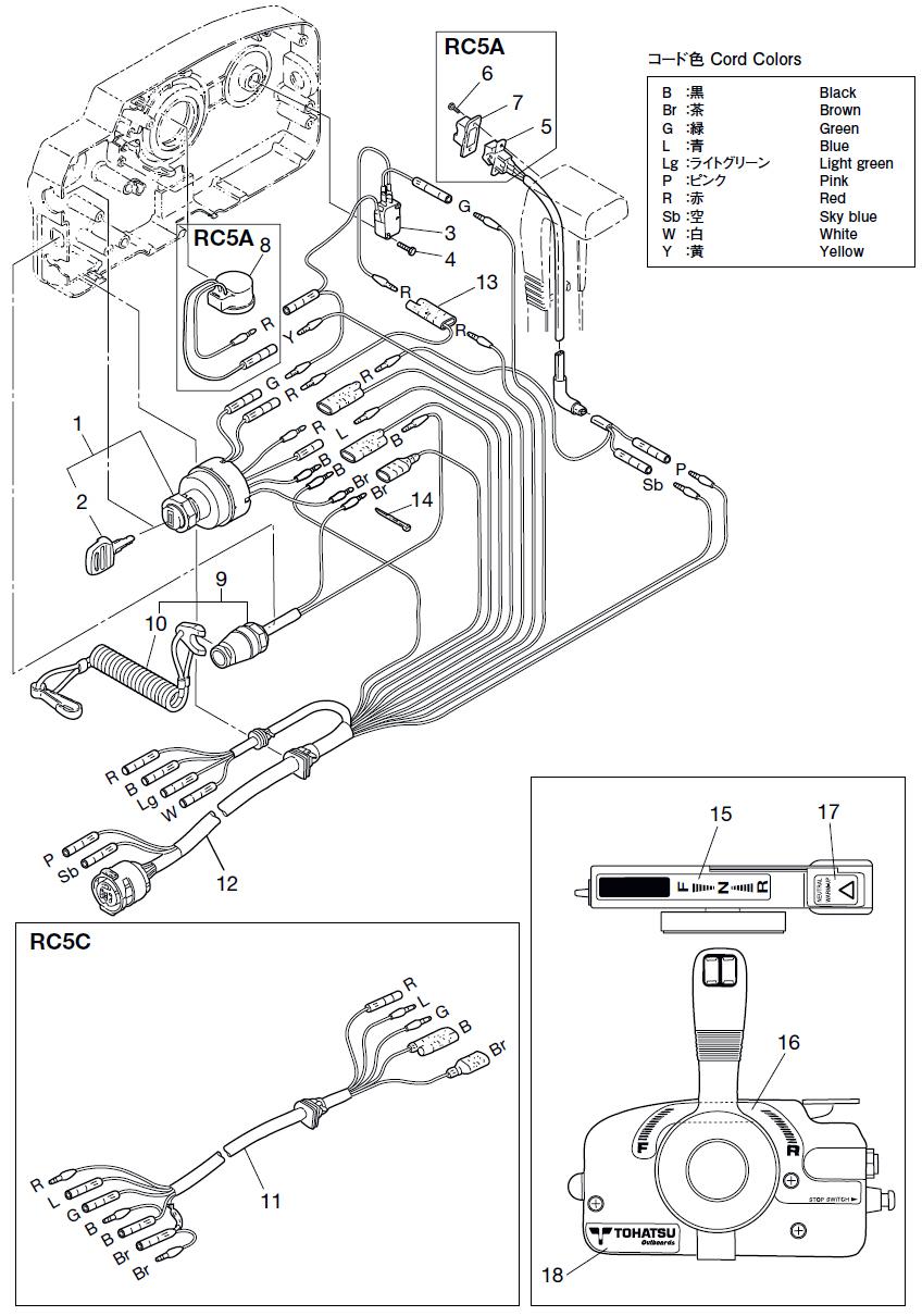 [SCHEMATICS_4JK]  Tohatsu Outboard Wiring Diagram - 1990 Wrangler Yj Wiring Diagram for Wiring  Diagram Schematics | Tohatsu Outboard Wiring Diagram |  | Wiring Diagram Schematics